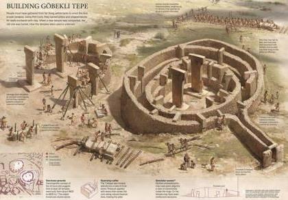 древнейшие города