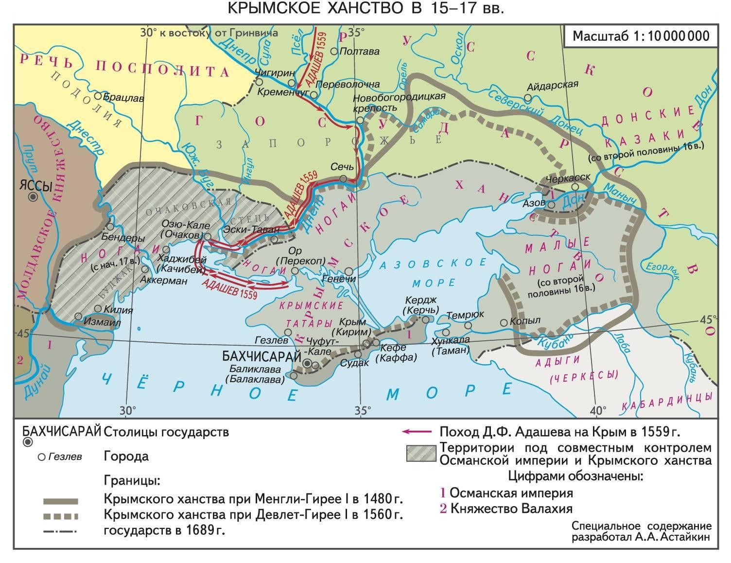 Крымское ханство осколок Золотой Орды