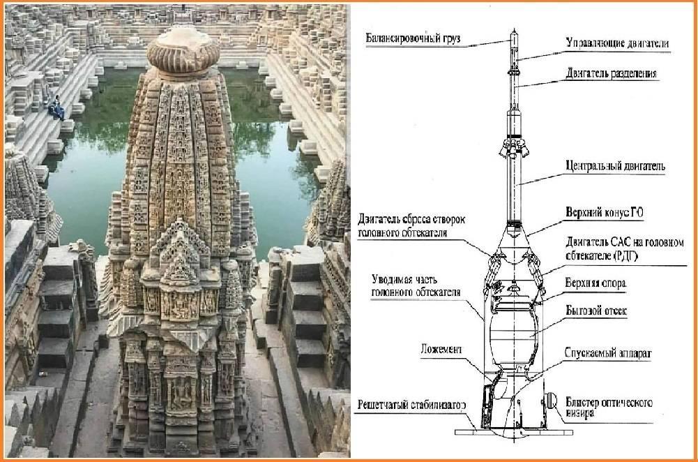 Виманика Шастра индйский храм и российский корабль