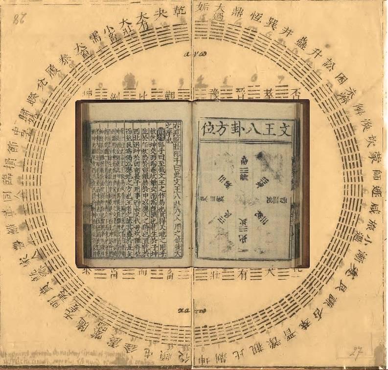 Китайская «Книга Перемен»