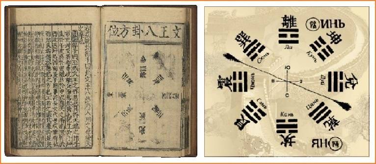 «Книга Перемен» и восьмеричный набор универсалий