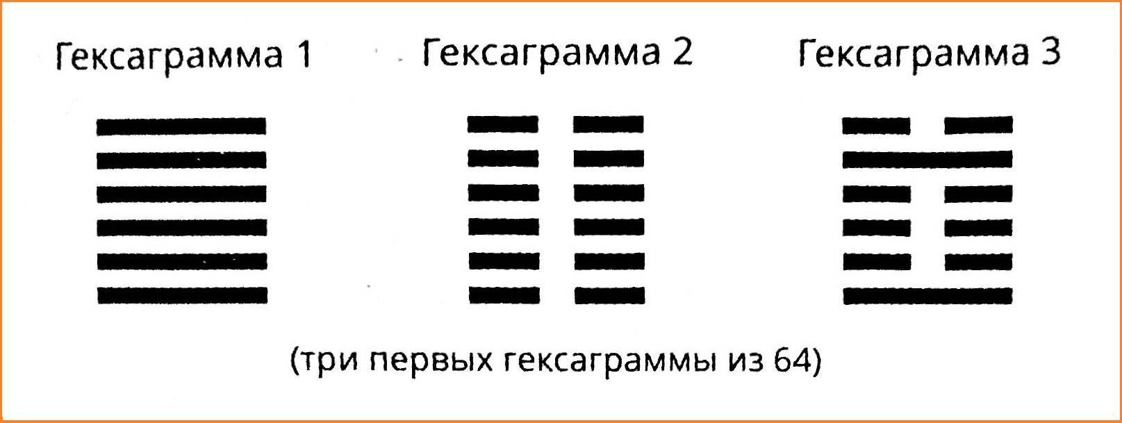 нумерология гексограммы