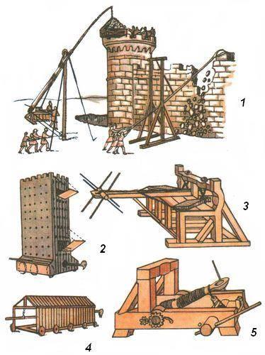 Троянский конь. Осадные орудия древних греков