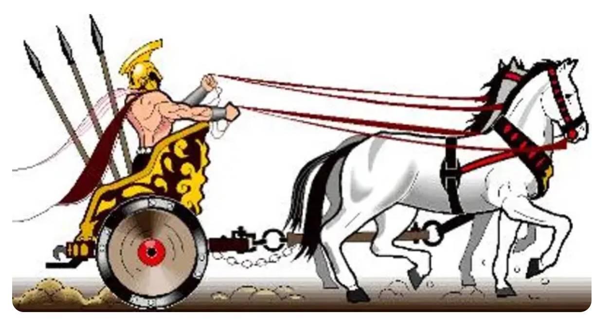 греческая колесница